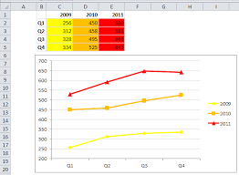 automatically set chart series colors to match source cell colors