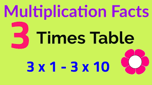 3times Table 3 Times Table Multiplication Facts Flashcards In Order Three