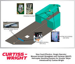 new cost effective single operator manual aircraft straighten and