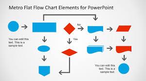 metro style flow chart template for powerpoint slidemodel