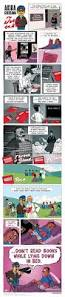 By Hanging 1898 Shower Curtain For Sale By Science Source Comics Zen Pencils Part 2