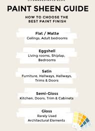 what is the best paint finish to use on kitchen cabinets types of paint finishes archives