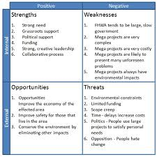 project analysis report template swot template including analysis exle using a swot matrix