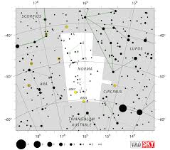 Belly Mapping Norma Constellation Facts Story Stars Deep Sky Objects