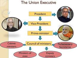Latest Cabinet Ministers What Is The Difference Between A Cabinet Minister And The Minister