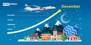 Travel Flights images When is the best time to book flights for christmas 2018 jpg