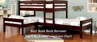 Best Bunk Bed Best Bunk Beds Reviews 2018 Top 5 Bunk Bed Comparison Chart