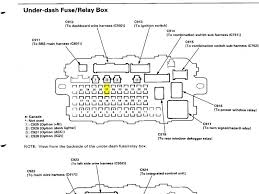 1999 honda civic fuse layout get wiring diagram for resolve your instrument problem part 56