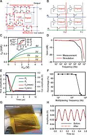 a conformal bio interfaced class of silicon electronics for