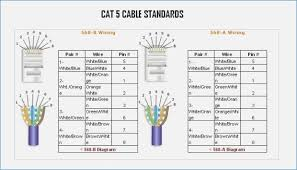 wiring diagram for cat5 new wiring diagram 2018