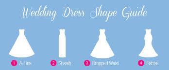 wedding dress shape guide wedding dress styles the wedding secret s guide the