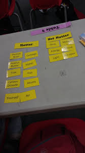 math u003d love matter not matter card sort