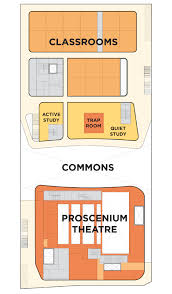 Floor Planners by Floor Plans