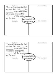 definition characteristics examples non examples integer