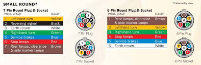 trailer light plug wiring diagrams rveethereyet