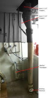 utility sink drain pump sink utility sink drain to sump pump plumbing deep with drainboard