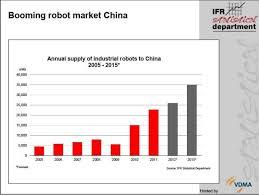 industrial robot system u2013 robotics