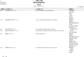 traduction si鑒e social anglais a008 中聯電腦服務 澳門 有限公司 c vanda macau computadores