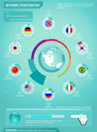 leading 8 countries leading the way in online education icef monitor