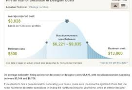 How Much Does It Cost For An Interior Decorator Interior Decorator Cost Magnificent 30 Interior Decorator Cost
