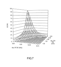 patent us6985102 method and system for deinterleaving google