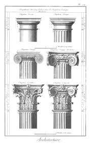 best 25 roman columns ideas on pinterest column capital