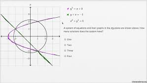 solving quadratic equations u2014 basic example video khan academy