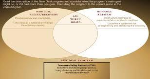 6th 8th grade history new deal venn diagram venn diagrams