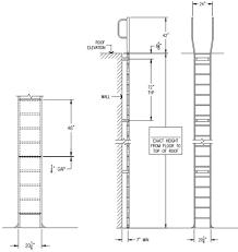 Handrail Design Standards Ce Center