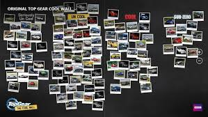 cool wall image 798529 top gear your meme