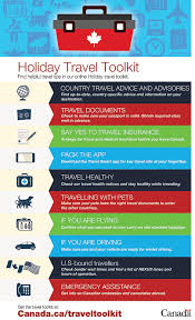 travel check images Travel toolkit travel gc ca jpg