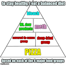 Healthy Food Meme - image tagged in memes food diet eating healthy food pyramid imgflip