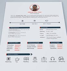 Macbook Resume Template Free by 10 Best Free Resume Cv Design Templates In Ai U0026 Mockup Psd