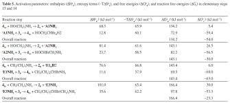 Bond Energies Table Debromination Of Endo 3 Bromocamphor With Primary Amines