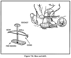 Starting A Fire Pit - how to start a fire without matches the art of manliness