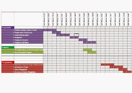 film shooting schedule template download expressedhow gq