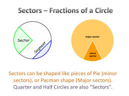 arc length and area of sectors