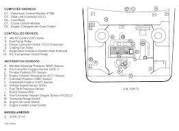 Map Sensor Symptoms 1997 Pontiac Grand Am Fuel Timing Spark Engine Performance