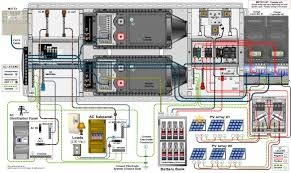Off Grid Floor Plans Flexpower Two Fxr Series The Off Grid Factory