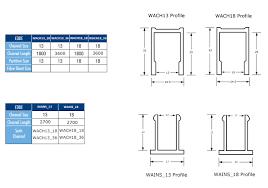 Toilet Partition Brackets Toilet Partition Hardware