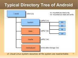 android file system android is not just java on linux 11 728 jpg cb 1320099323