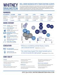 resume exles marketing of a great infographic resume