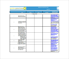 Free Capacity Planning Template Excel Plan Templates In Excel Employee Corrective Form Template