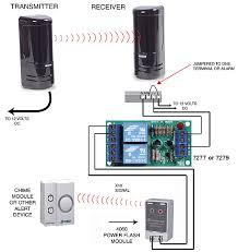optex weatherproof infrared beam sensor smarthome