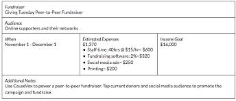 fundraising plan a planning guide calendar template u0026 goals map