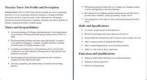 Nursing Home Job Description Resume by Cna Job Duties Cna Duties Resume 26042017 Cna Duties For Resume
