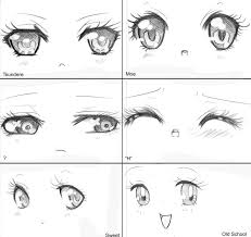 25 unique eye types ideas on pinterest anime eyes drawing