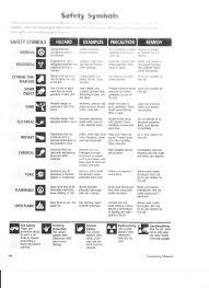 printables chemistry lab safety worksheet eatfindr worksheets