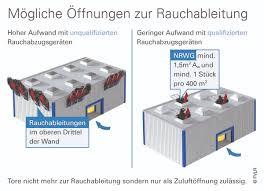 Kreisjugendfeuerwehr Kassel Land Delegiertenversammlung Der Tore Nur Noch Als Zuluftöffnungen Zulässig M Indbaurl Schafft