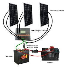 solar installation diagrams